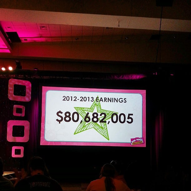 Box Tops Earnings
