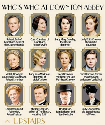 Season-4-downton-abbey-35487613-421-500