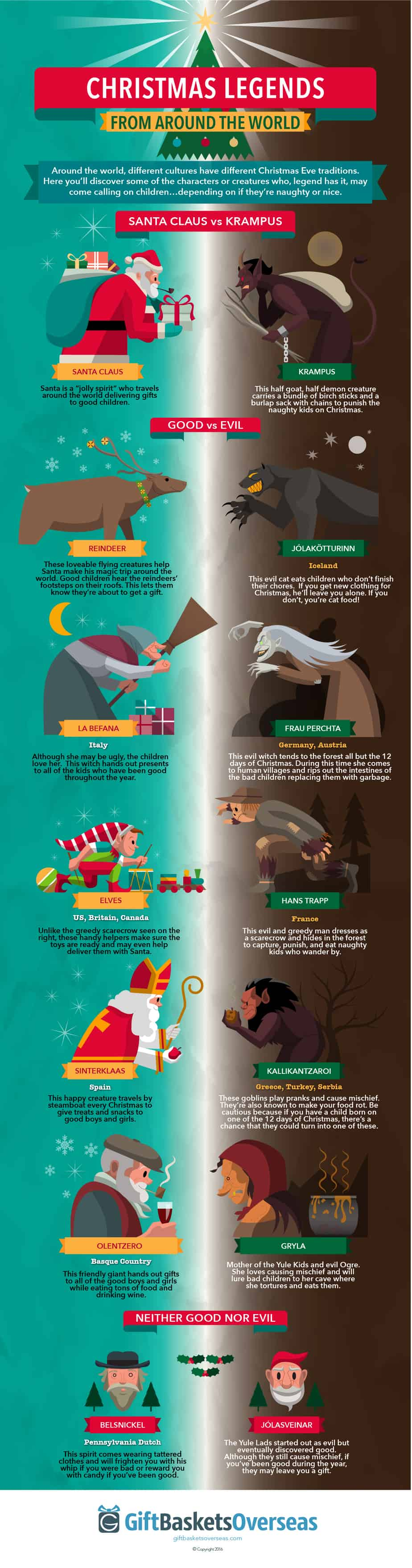 Mythical and Legendary Creatures of Christmas