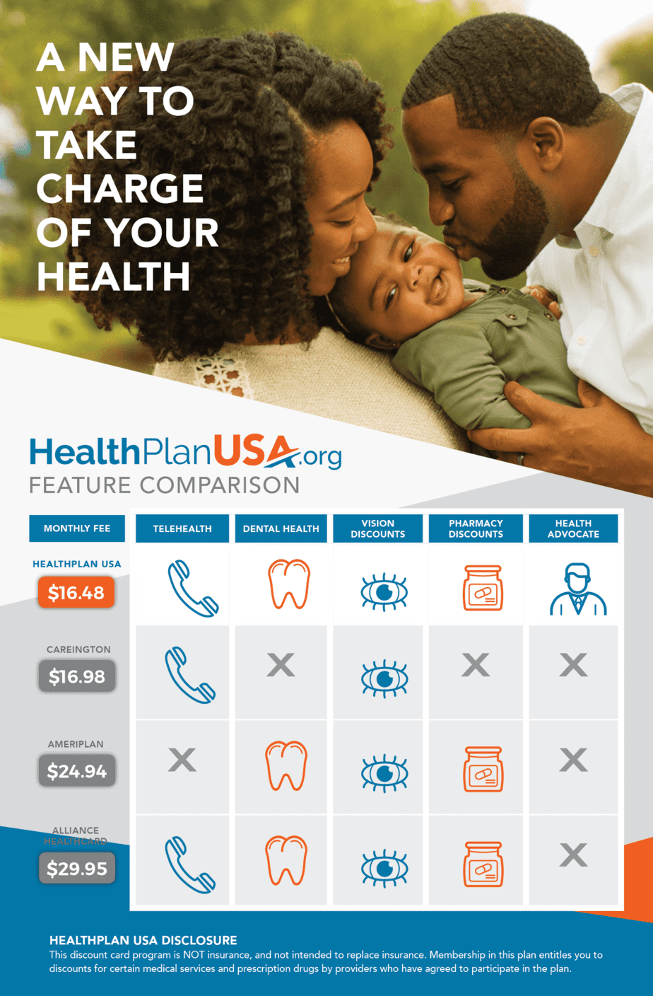 HealthPlan USA makes health care affordable for families, small business owners and individuals.