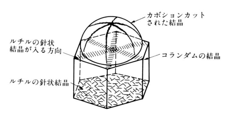 stars-principle_1