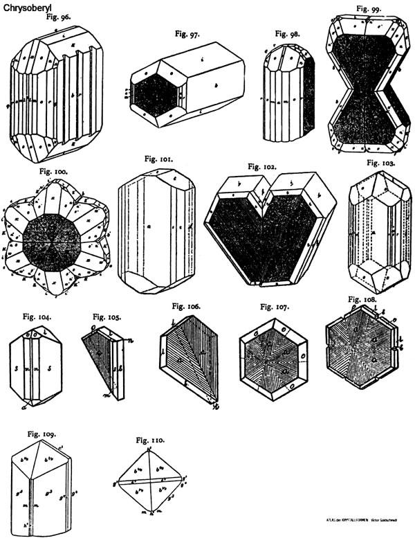chrysoberyl_crystal_blog_31