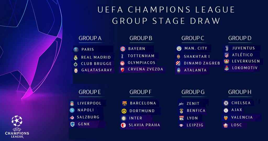 uefa champions league group stage 2019