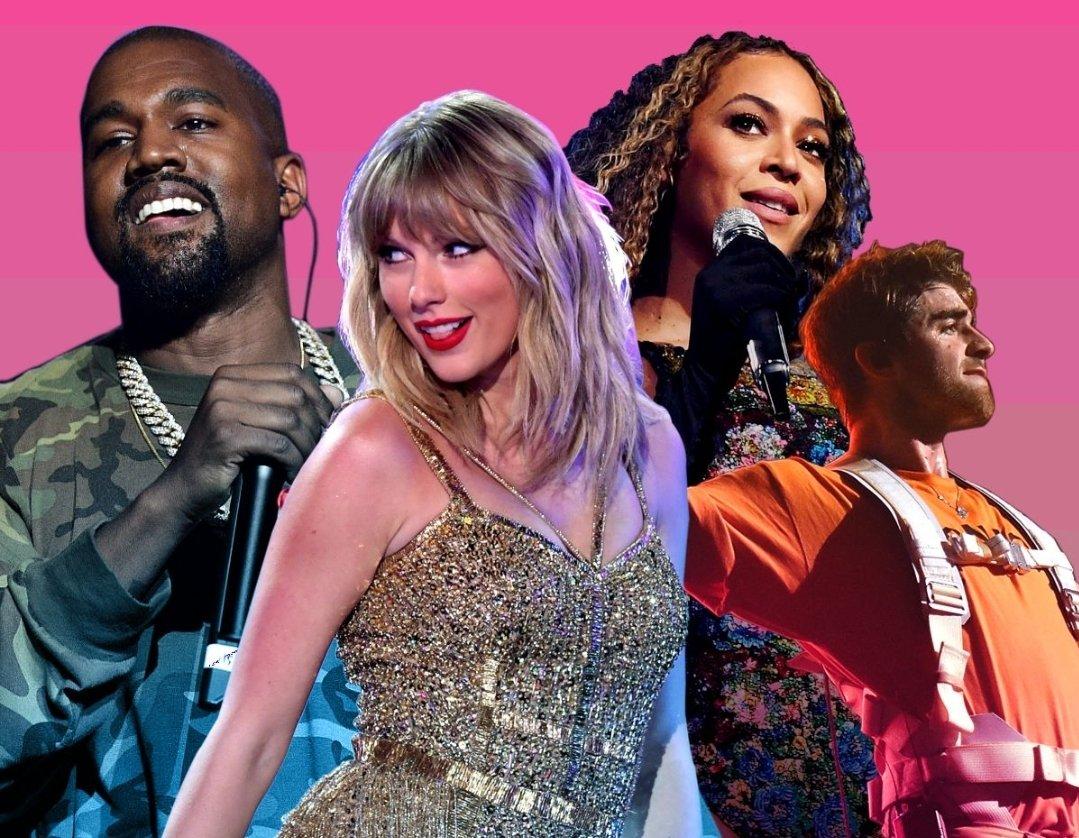 Highest Earning Musicians of 2019 List