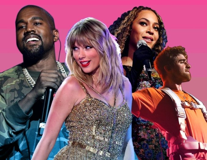 Highest Earning Musicians of 2019 List