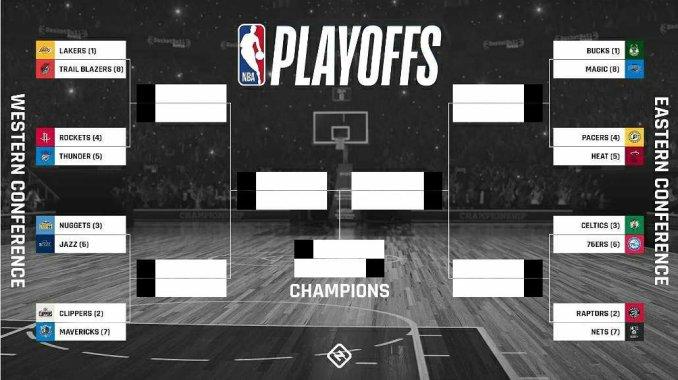 NBA Playoff 2020 Schedule