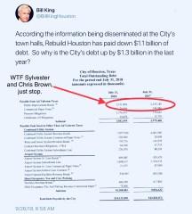 Renew Houston/Rain Tax/Drainage Fee is set for November Ballot