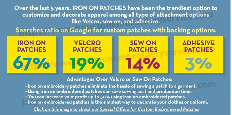 How-to-apply-iron-on-patches-2
