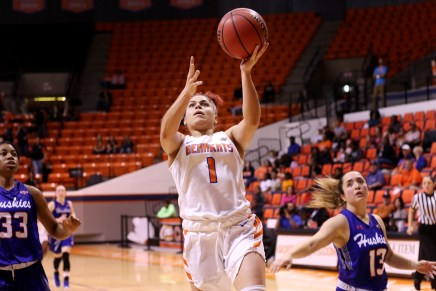SHSU Basketball: Women Stay Undefeated, Men Fall at UCA