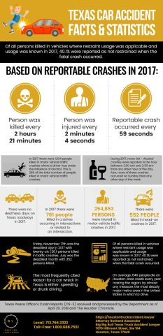 houston car accident lawyer infographic