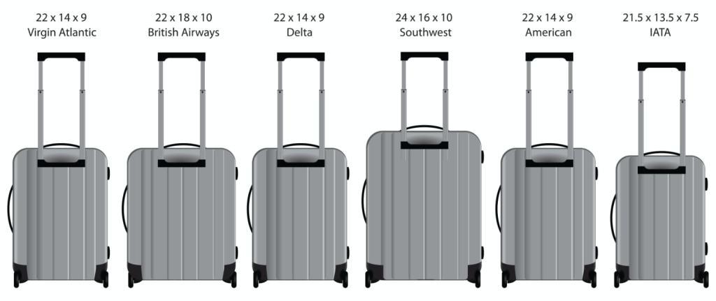 ¿Qué maletas nos dejan subir a la cabina del avión?