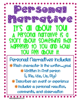 Use this poster to teach your students how to write a personal narrative….