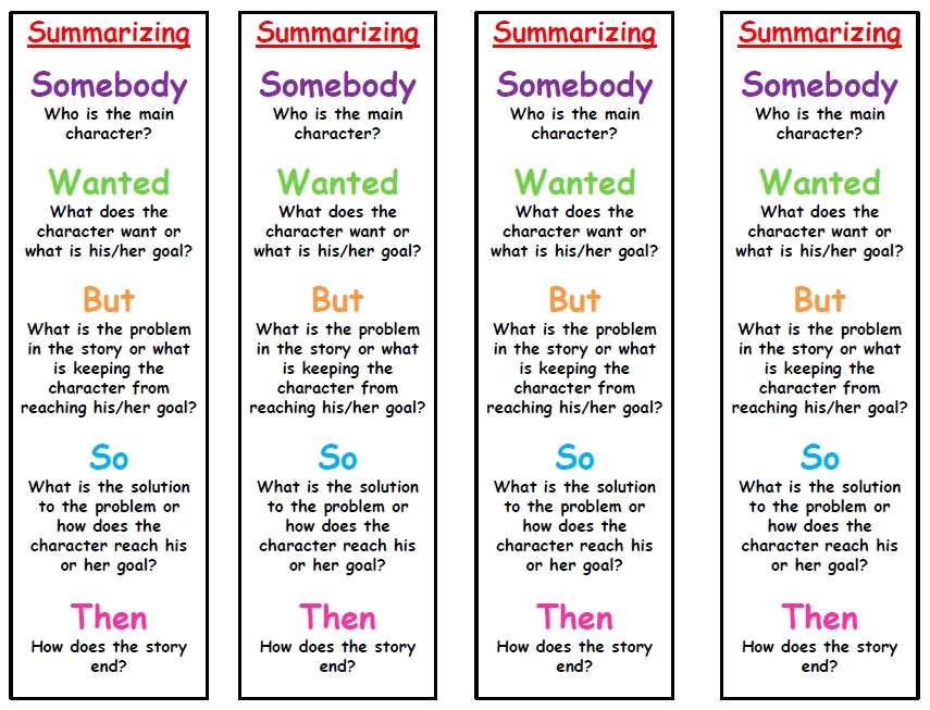 Summarizing Bookmarks