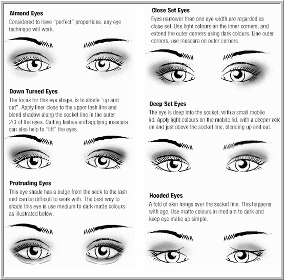 How To Apply Eye Shadow According To Your Eye Shape (Do You Follow These Beauty