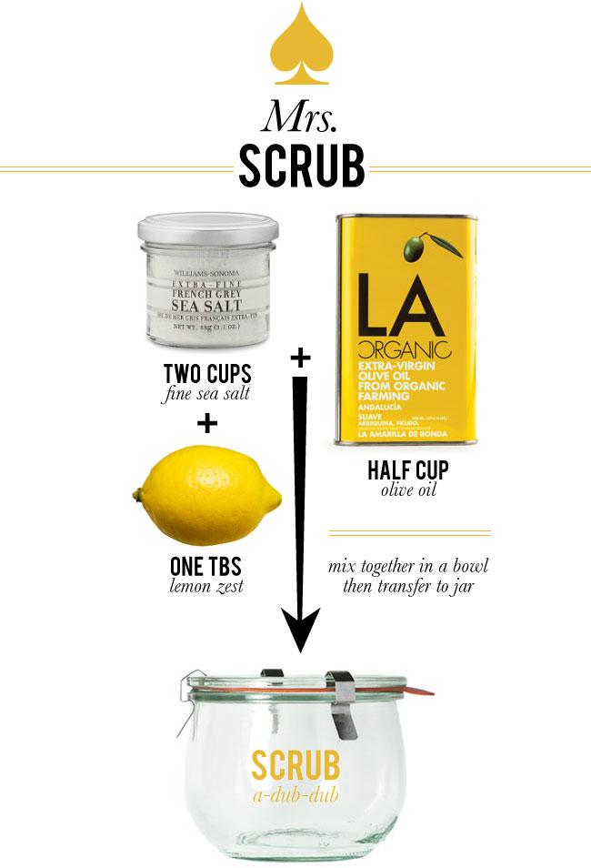 A citrus/salt scrub to make at home.  If you typically prefer sugar scrubs, I do
