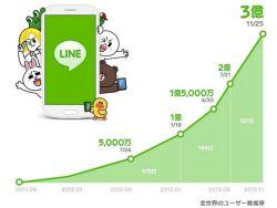 linestanp3million-1