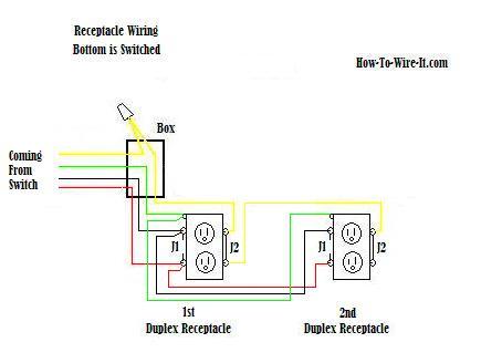 hospital grade receptacle wiring diagram decoration ideas basic house wiring diagram wiring diagram receptacle schematic