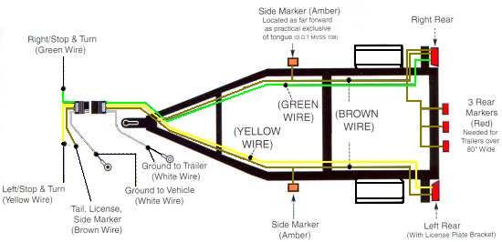 Wire A Trailer