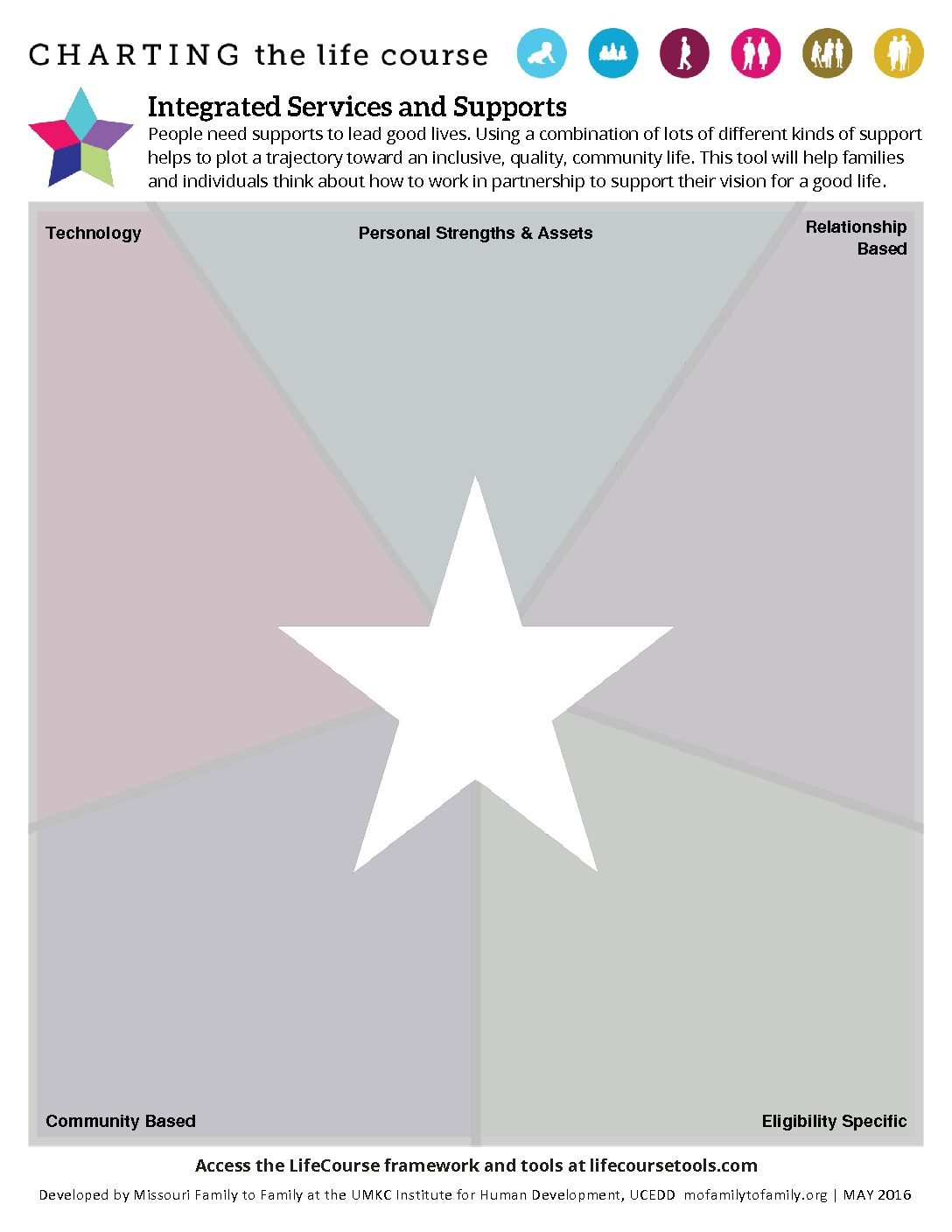 Integrated Supports Star Worksheet Updated 5 1