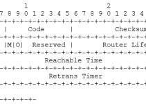 RA - router advertisement message format from RFC 4861