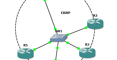 EIGRP sync issues