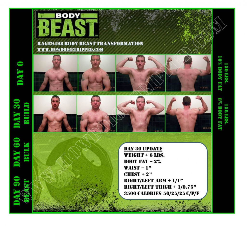 Body Beast Bulk Chest Workout Length