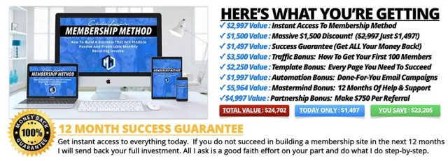 Buy Membership Sites Membership Method New
