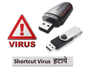 PenDrive से Virus कैसे हटाये Shortcut Delete Best Software