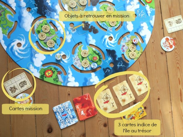 régle du jeu Autour des îles Haba