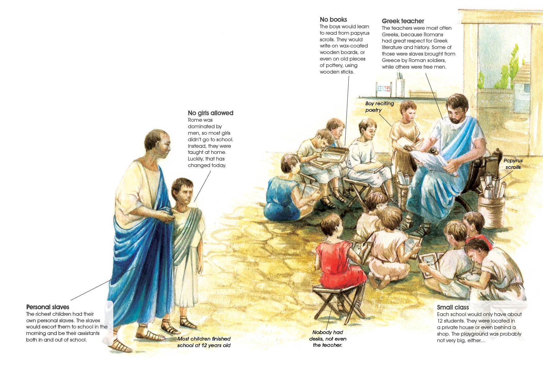 What Were Roman Schools Like