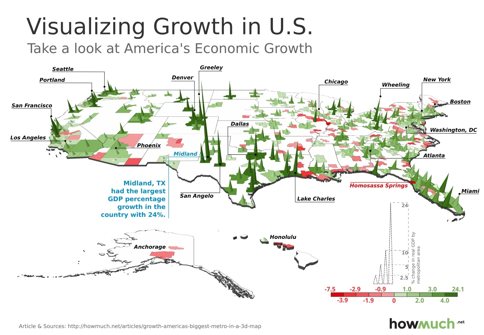 Visualizing The U S Growing And Shrinking Economies In