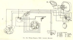 Vespa Wiring Diagrams