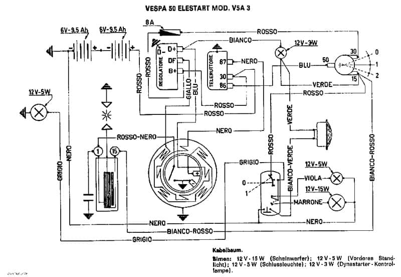 vespa wiring diagram v5a31?resize=665%2C459 mini bike wiring diagrams wiring diagram cat eye 49cc pocket bike wiring diagram at n-0.co