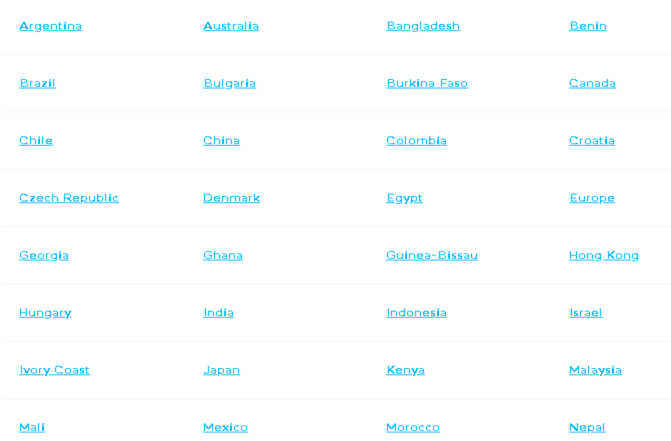 Countries you can transfer in Transferwise