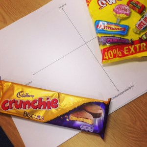 Picutre of blank v&R map with biscuits and sweets