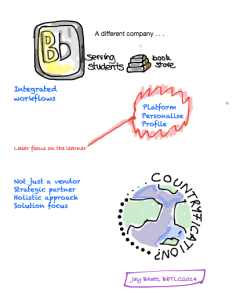 Visual note of Jay Bhatt keynote, BbTLC, April 2014