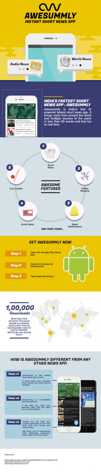 Features of Awesummly Short News App