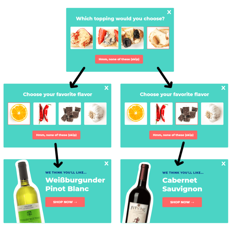 example of a product quiz that recommends wine based on user tastes