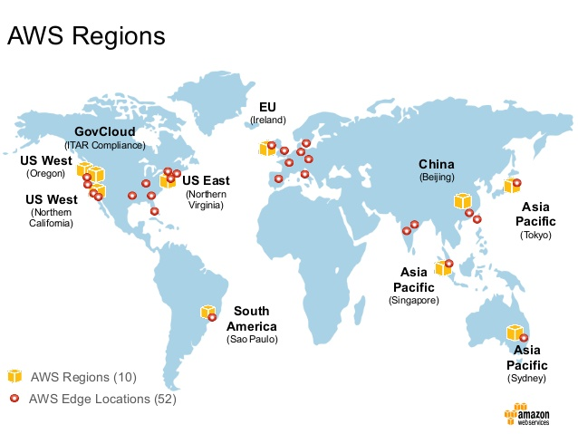List of AWS  regions and availability zones