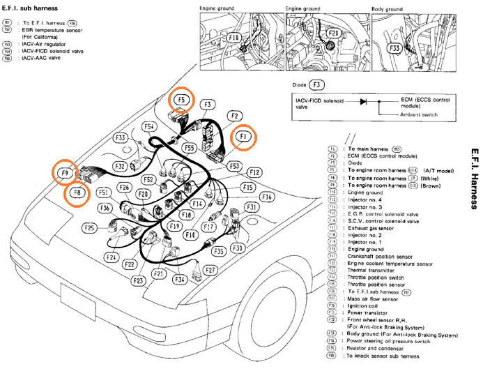 89 nissan 240 vacuum diagram  nissan  auto wiring diagram