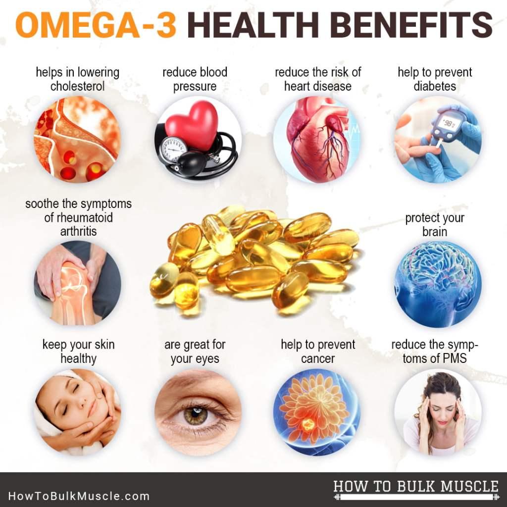 omega3benefits
