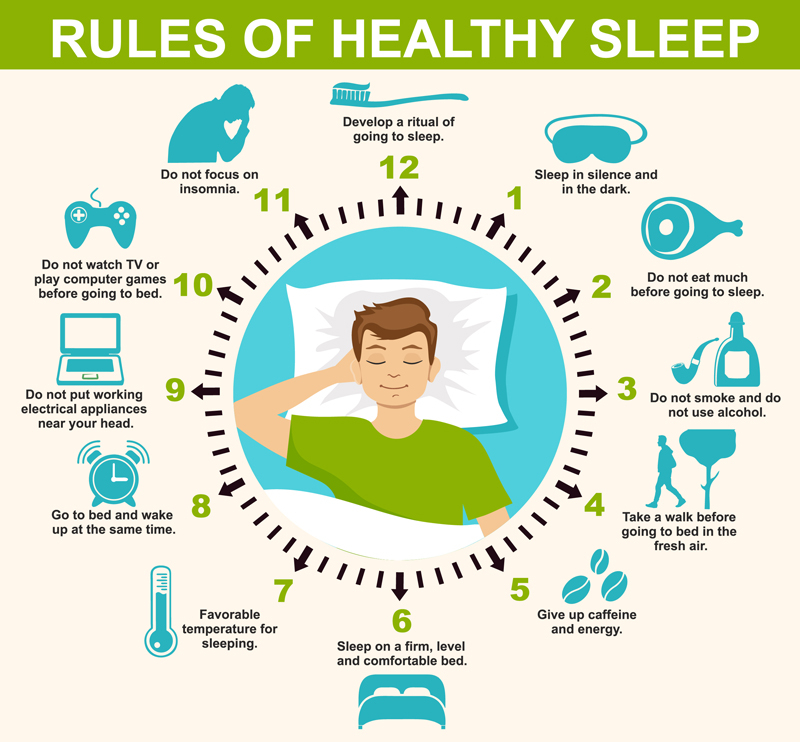 Sleep hygiene chart
