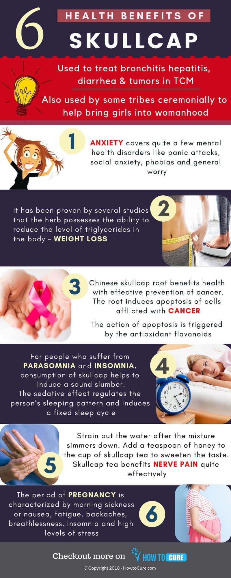 health benefits of skullcap - infographic
