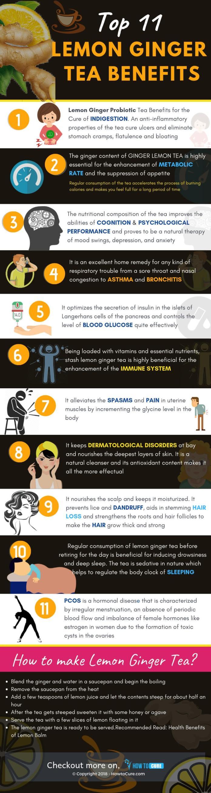 lemon ginger tea benefits infographics