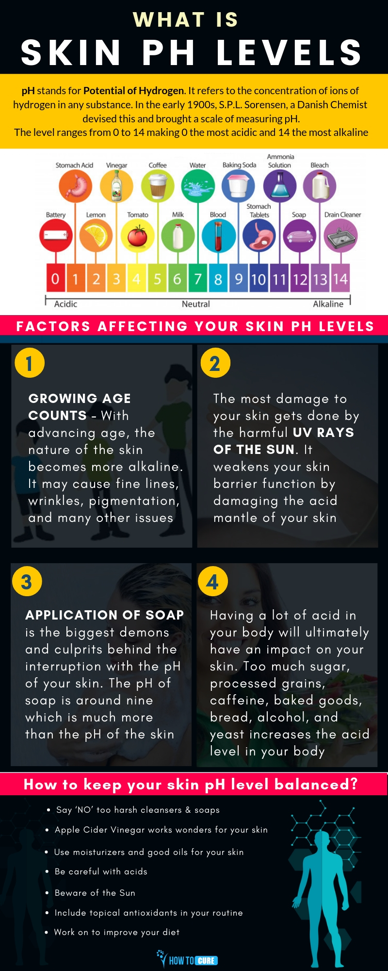 what is skin ph level and how to maintain it
