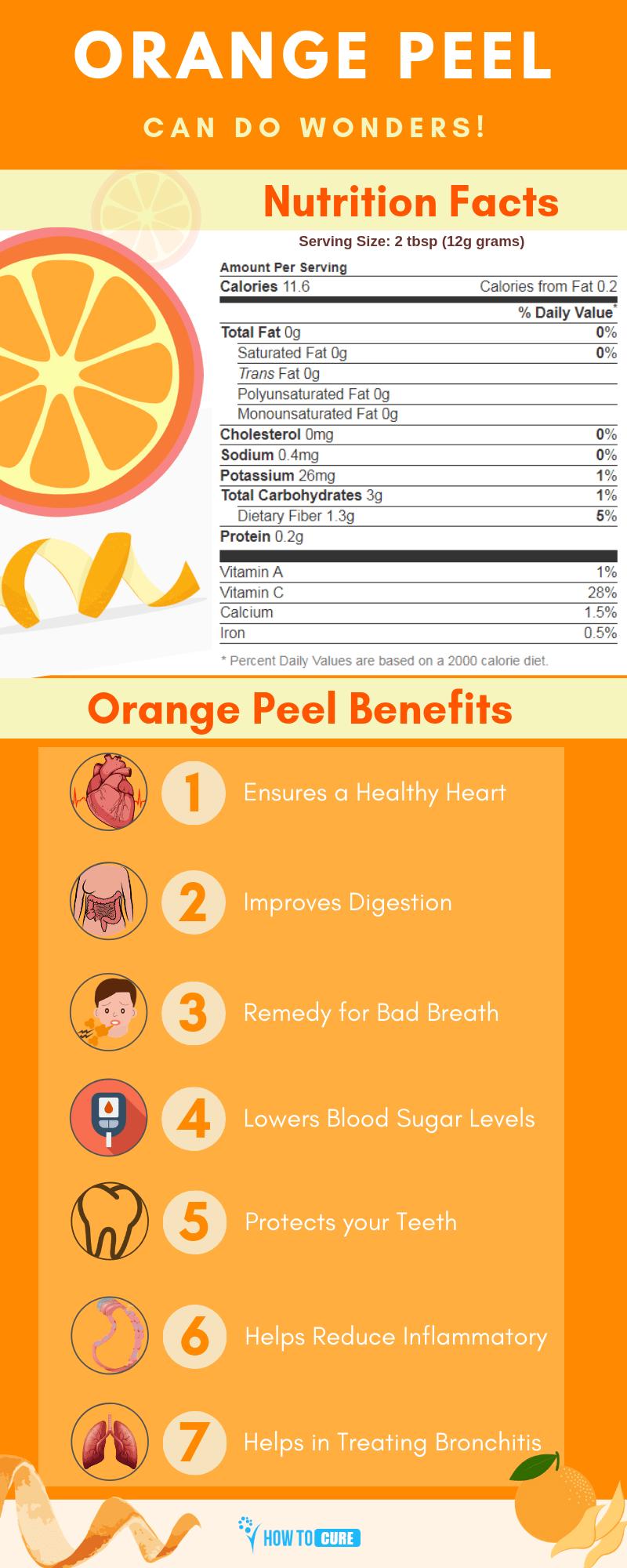 Orange Roughy Health Benefits