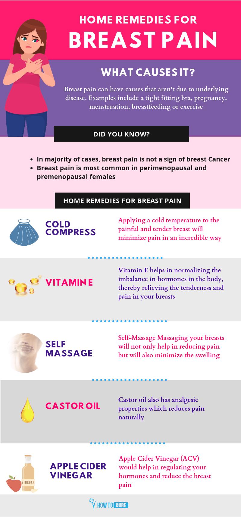 breast pain hom remedies