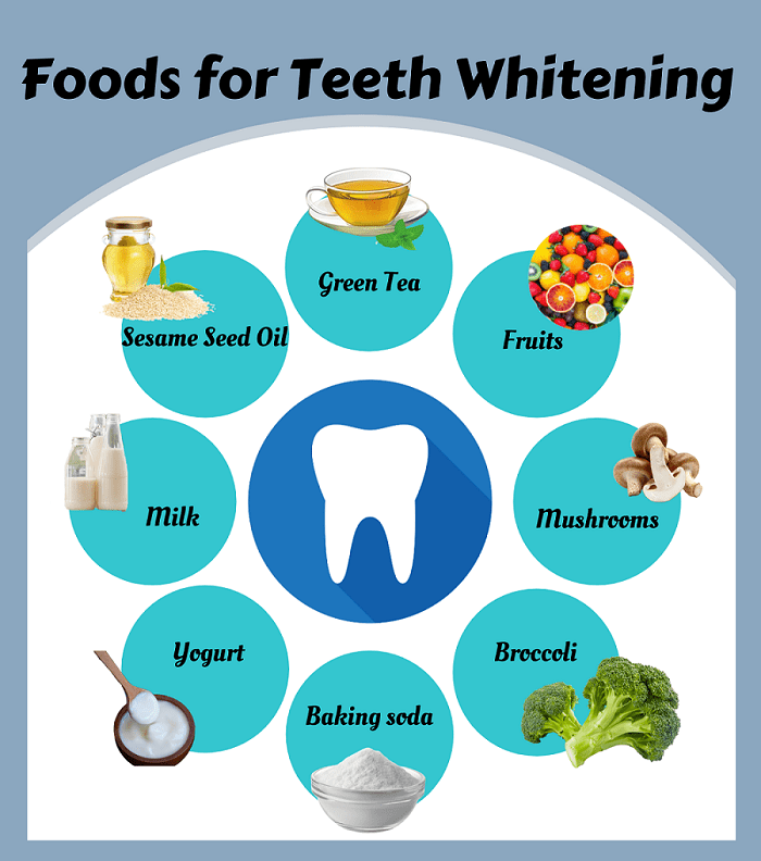 food for teeth whitening