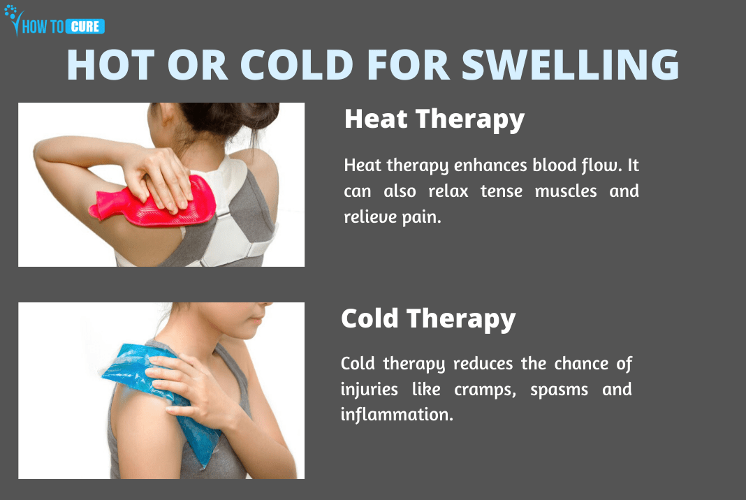 Hot or Cold for Swelling