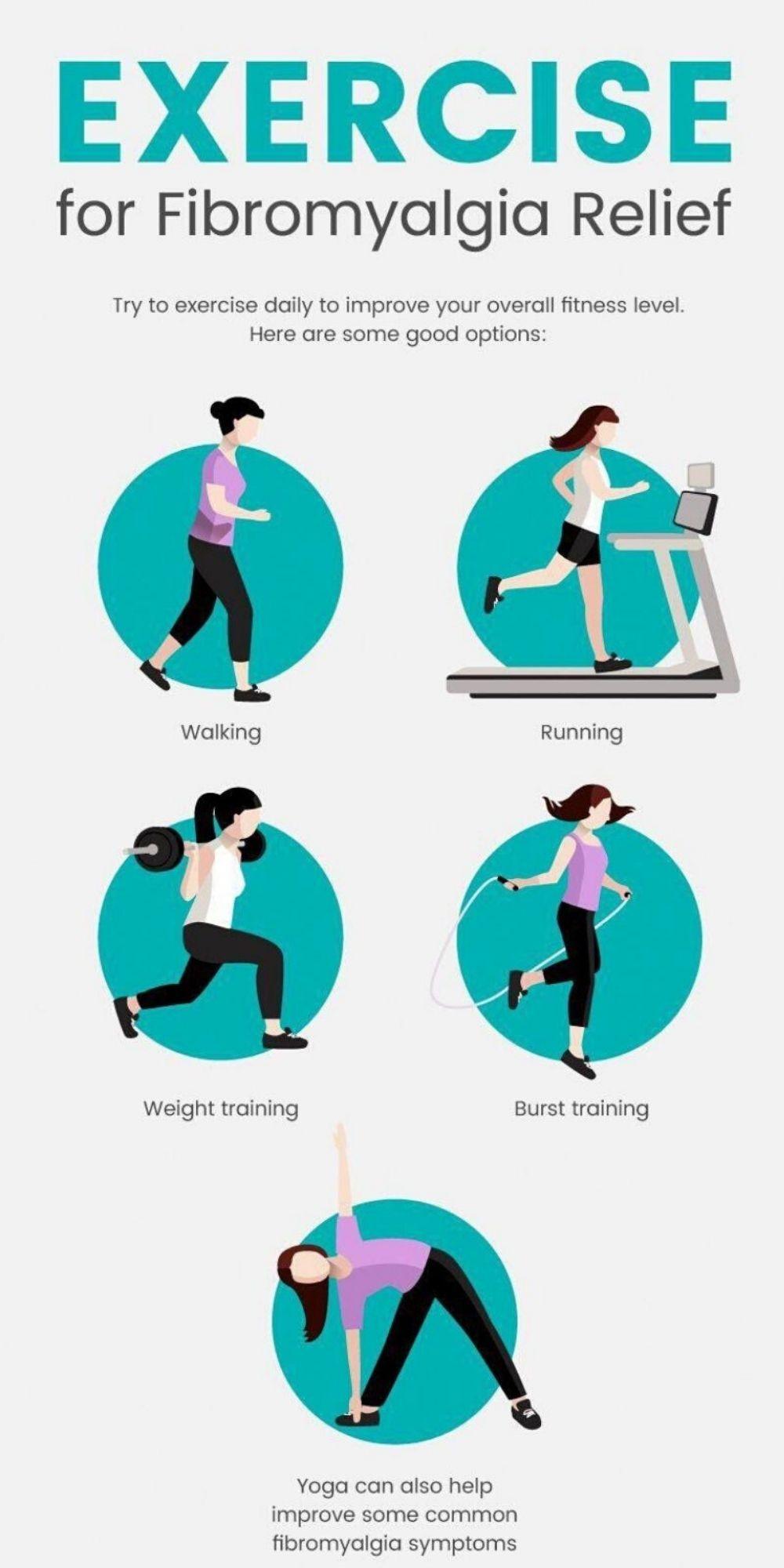 Exercises Help in Treating Fibromyalgia
